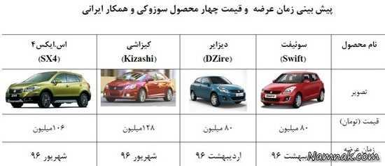 قیمت ماشین جدید ایران خودرو