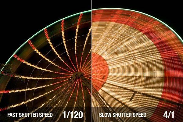 سرعت شاتر