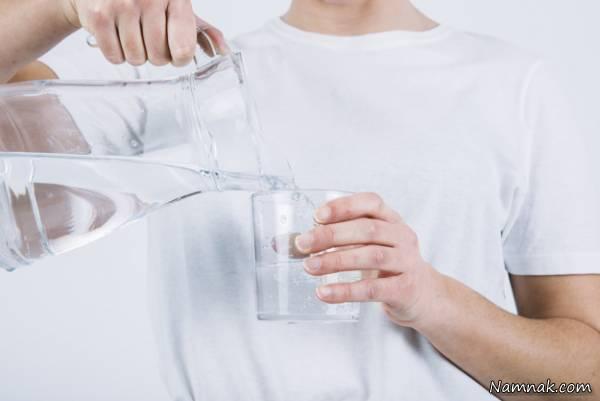 آب آلکالاین