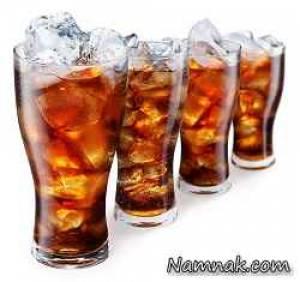 کوکاکولا ، نوشابه کوکاکولا