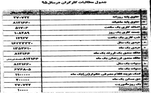 دستمزد وزارت کار 95