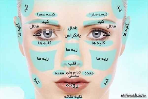 درمان جوش قرمز روی بینی