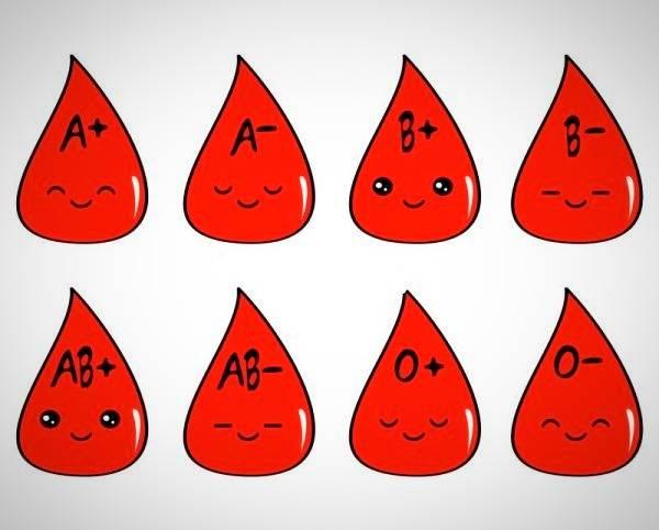لاغر شدن با گروه خونی