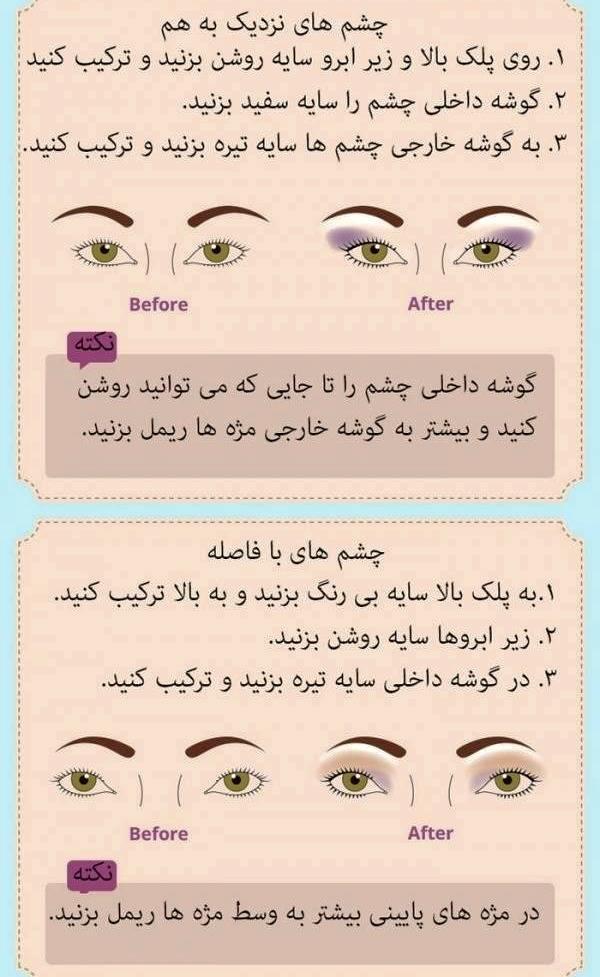 نحوه آرایش انواع چشم